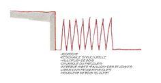 Gallery of Versailles Saint Quentin University Students Headquarters / Fabienne Bulle architecte & associés - 15