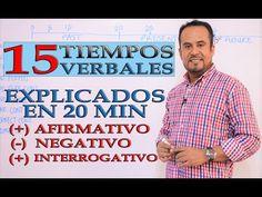 TODOS LOS TIEMPOS VERBALES EN INGLES EXPLICADOS FACILMENTE - YouTube