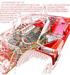 1972 Alfa Romeo T33