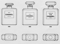 FLACONE ICONA  Chanel N°5 evolution, 1930-1970