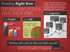 Top reasons people hate their jobs #hr #talent #employeeengagement via @nrbi