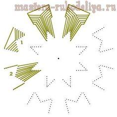 004 Изонить: Схема для вышивки на CD-диске