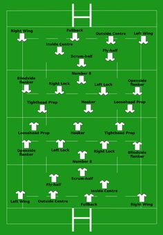 File:Rugby Union blank line ups.svg