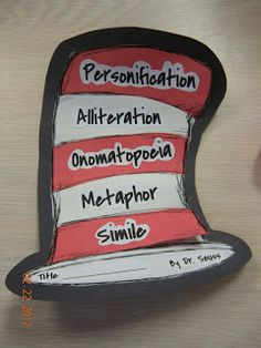 Dr. Seuss Hat Foldable - Put examples underneath each stripe (which is a flap)