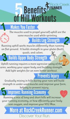 5 Benefits of Working out on a Hill.  #Workout