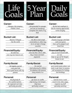Important focus areas - Social; Spititual; Physical; Mental; Emotional...financial