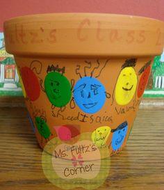 Mother's Day Flowerpot Craft Idea using Ed Emberley's fingerprint books from Ms. Fultz's Corner. More examples on blog.