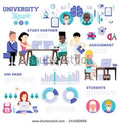 University Infographic. Study space with study group study partner working on assignment homework university park and characters of students. Modern Flat Vector Design Illustration isolated on white.