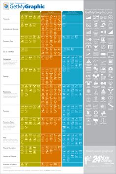 The Graphic Cheat Sheet offers you suggestions for graphic types that best convey various concepts in simple, complex, and quantitative ways.