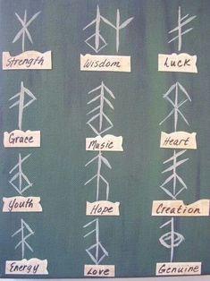 viking symbolic meanings