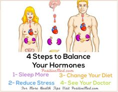 You are your balance of your hormones