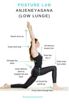 Yoga workout for weight loss. Effective yoga poses for weight loss. Weight loss is one challenge that lots of people want. But dreaming doesn't shed any excess calories so you really need to get up and undertake it. Yoga Flow, Yoga Meditation, Yoga Sequences, Yoga Poses, Pilates Barre, Vie Motivation, Yoga Positions, Yoga For Men, Yoga Tips