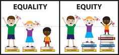 Equality vs. Equity… Are our true individual & collective needs being understood & supported toward fitting for each & everyone's fulfillment as possible, or not so much?