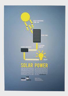 Urban Ecology Center Advertising campaign by brian calvert frey, via Behance
