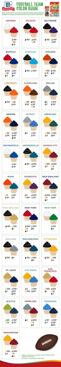 Football fans all around the country are prepping their game day menus for cheering on their favorite team. The experts in the McCormick kitchens have created a food color guide for turning canned white frosting into the perfect team-colored topper for spirited game day treats, customized for every city coast to coast.