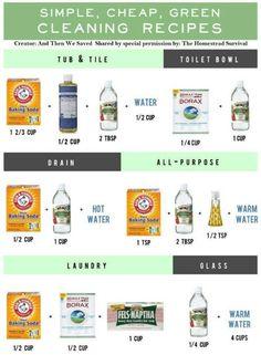 Handy chart!  The 1st one uses Dr. Bonner's Castile Liquid Soap