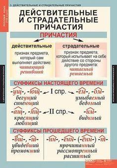 Одноклассники Russian Language Lessons, Russian Language Learning, Language Study, Learn Russian, Learn English, Class Tools, Hate School, School Hacks, Study Notes