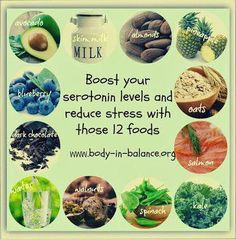 5 Ways to Reduce Stress Naturally foods that boost serotonin levels - helps to reduce stress- working a full time and two part time jobs a bitch gets stressed. Medical Weight Loss, Weight Loss Surgery, Weight Loss Diet Plan, Fast Weight Loss, Healthy Weight Loss, Serotonin Foods, Serotonin Levels, Increase Serotonin, Vinegar Weight Loss