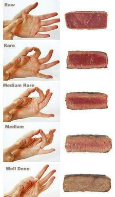 Punto de cocción de la carne