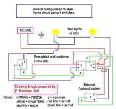 Automatic Transfer Switch. Electrical & Electronics