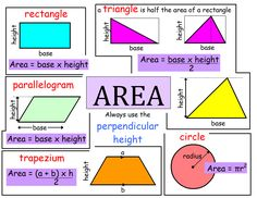 Area revision poster