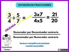 Simple Math, Basic Math, Fun Math, Math Activities, Math Lessons, School Lessons, Study Techniques, Math Formulas, Math Strategies