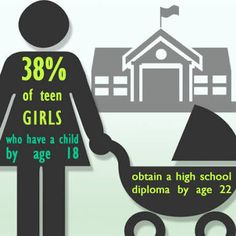 life teen pregnancy facts prevention