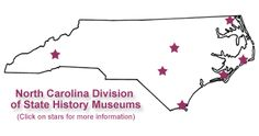 Location of Sister Museums