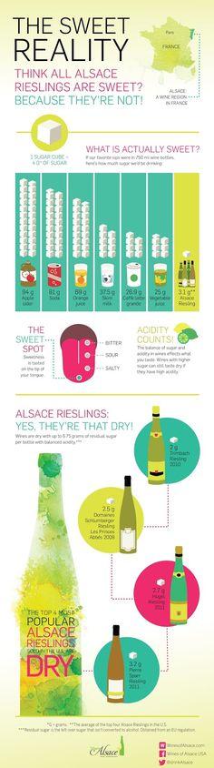 "The Sweet Reality #wine #education www.LiquorList.com ""The Marketplace for Adults with Taste!"" @LiquorListcom #LiquorList.com"