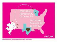 LaCrosse WI the most romantic city in America?  Data can be used to tell most any story you want.  Here, Redbox, the kiosk DVD rental spot, tallies the most and least romantic cities based on the rental of romantic comedies!  Wisconsin and Iowa have 6 of the top 10!  Guess you don't want to leave your heart in San Francisco anymore.