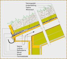 Grete Holmboe Konstruksjon i tre - Google-søk