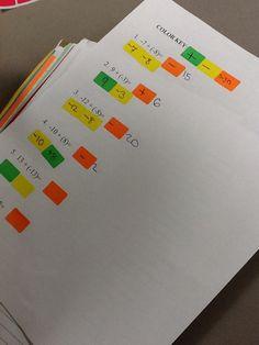 Teaching Integers