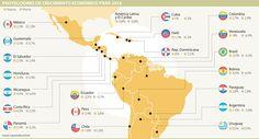 La Cepal revisó a la baja el crecimiento de Colombia
