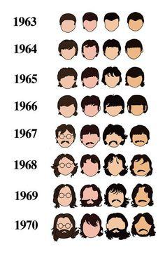 beatles hair evolution