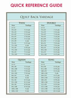 Don't know how much fabric to purchase for the back of your quilt? This Quilt Yardage Quick Reference Guide is for you. Print it out and take it to the store. Quilting For Beginners, Quilting Tips, Quilting Tutorials, Machine Quilting, Quilting Projects, Quilting Designs, Sewing Projects, Beginner Quilting, Quilting Board