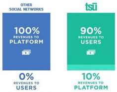 >>>FACEBOOK NEVER PAYS U BUT TSU PAYS U<<<  What is Tsu ? New social network site Like FB Paying Money Guys!!!  Testride? https://www.tsu.co/be4ers