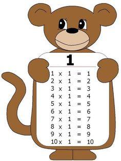 Tafel van 1 - met antwoorden (aangepaste versie van http://www.pinterest.com/source/proyectosytrabajosescolares.com/)
