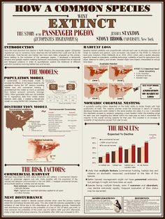 A really nice themed academic poster, via the legendary http://betterposters.blogspot.co.uk