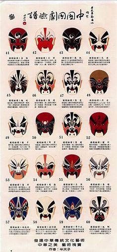 Beijing Opera face gallery