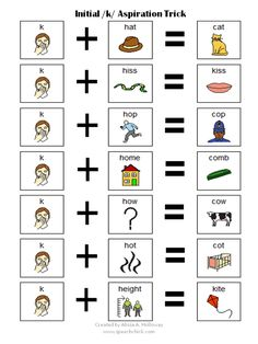 Initial /k/ Aspiration Trick – Free Worksheets - Pinned by @PediaStaff – Please Visit ht.ly/63sNtfor all our pediatric therapy pins