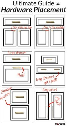 How to place cabinet hardware! A general rule of thumb with cabinet hardware placement and pairing: when in doubt, consider specifying pulls for drawers and knobs for doors. This is obviously not always the case, but it's an easy way play it safe and stil Kitchen Cabinet Drawers, Kitchen Cabinet Hardware, Diy Kitchen Cabinets, Cabinet Doors, Kitchen Decor, Kitchen Remodeling, Kitchen Ideas, Hardware For Cabinets, Kitchen Small