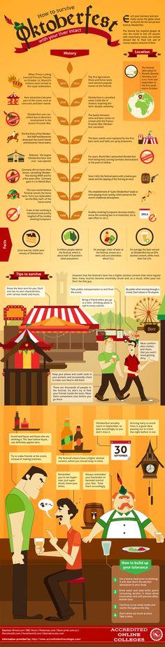 How to Survive Oktoberfest