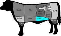 BeefCutFlank - Flanksteak – Wikipedia