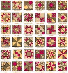 FA - facas para quilting na This sampler quilt is made with mix and match AccuQuilt dies! This page also a chart with shape, size, fabric dimentions, and quantity to cut. For joshs banana quit Quilt Blocks with Color Placement. Great for patchwork scrappy Vintage Quilts Patterns, Barn Quilt Patterns, Patchwork Patterns, Pattern Blocks, Pattern Names, Beginner Quilt Patterns, Pattern Ideas, Quilting Patterns, Half Square Triangle Quilts