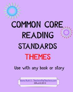 COMMON CORE ALERT! Add this reading theme sheet to your Core folder. It can be used with any story or book. A student self assessment rubric is included! For grades 4, 5 but can be used with any other grade! priced item
