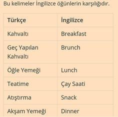 Learn Turkish, Learning, Studying, Teaching, Onderwijs