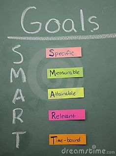 A different way to get the students to think about the goals they are creating for themselves. Great for The Leader in Me!