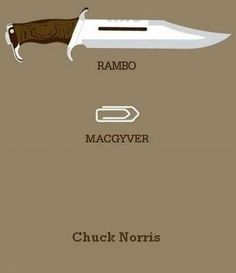 Rambo vs Mac Gyver vs Chuck Norris