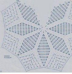 Nadszedł czas na bombki ... uwielbiam je robić, choć muszę przyznać, że nie zawsze uda się znaleźć taki schemat, żeby bombka wyszła idealnie... Crochet Doily Rug, Crochet Ripple, Crochet Tablecloth, Blanket Crochet, Crochet Square Patterns, Crochet Diagram, Crochet Chart, Diy Crafts Crochet, Crochet Home