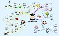 Qué descubrimiento!!Una docena de aplicaciones para crear mapas mentales que aumentarán nuestra productividad